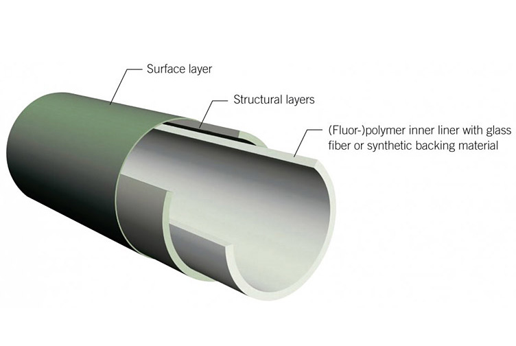 GRP – FRP Pipe